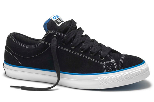 Cons-for-thrasher-cts-1