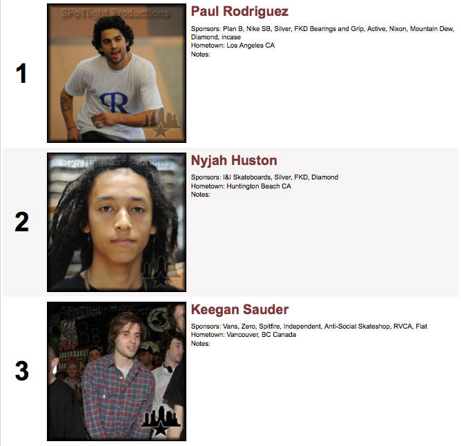 Top-3-tampa-pro-2010