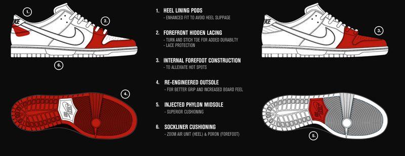 Nike-sb-dunk-pro